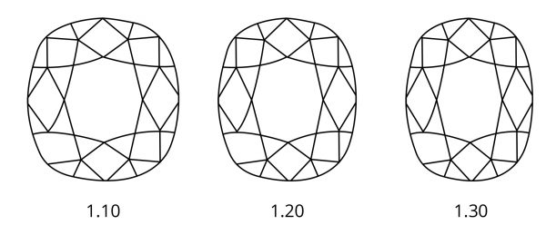 cushion cut diamond ratio