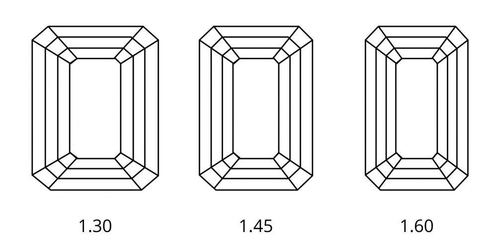 emerald cut diamond ratio