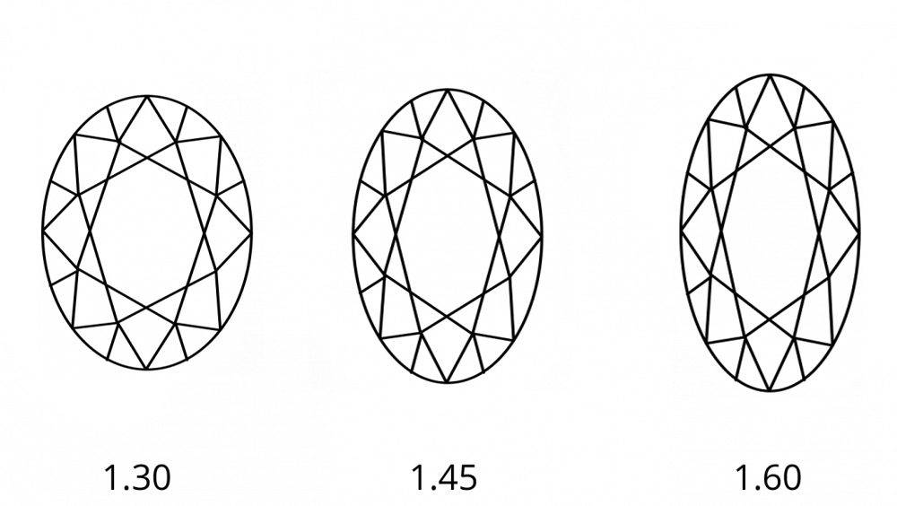 Oval-Ratio-1000x564