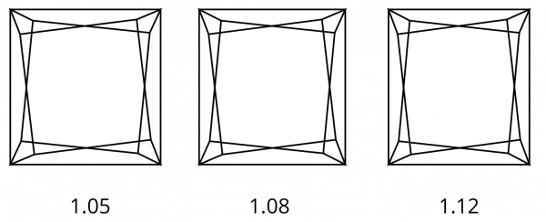 princess cut diamond ratio