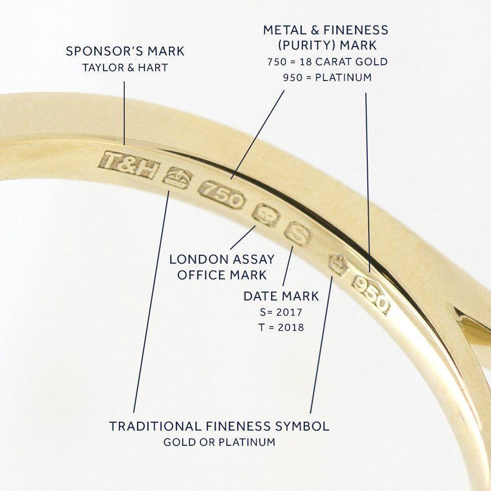 metal fineness hallmark taylor and hart