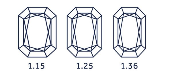 radiant diamond ratio